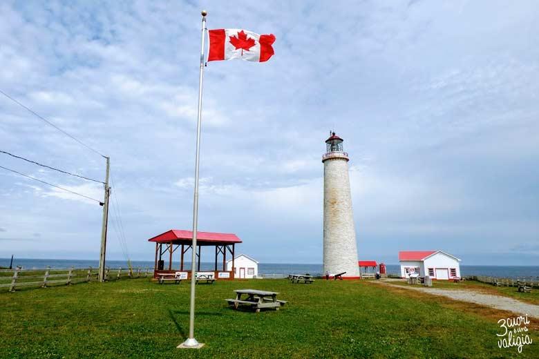 Itinerario Canada orientale con bambini Cap-des-Rosiers